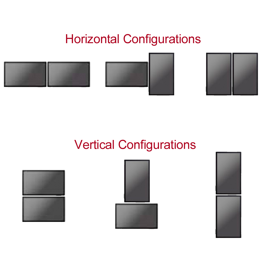Monitor Configurations